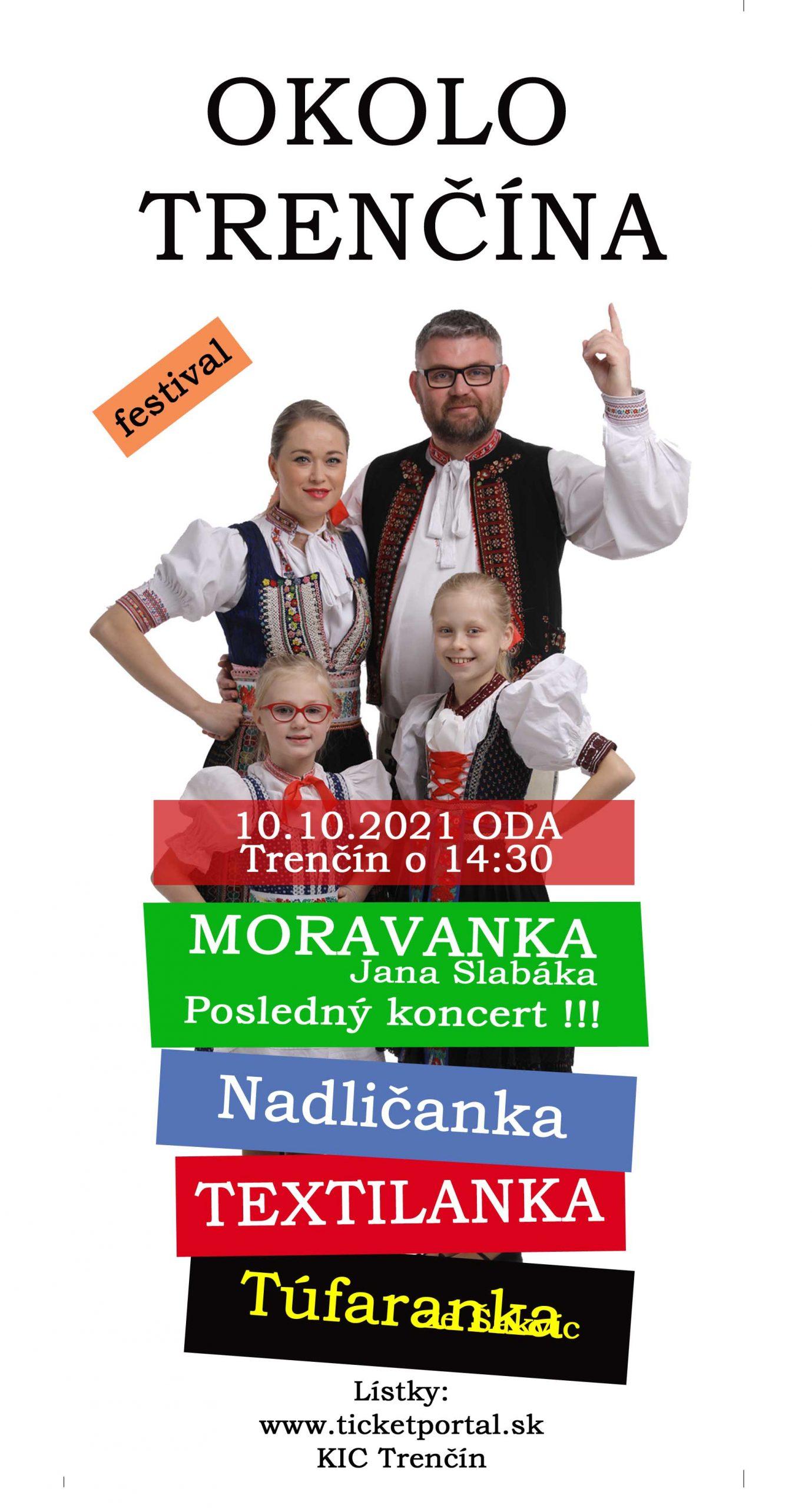 Okolo Trenčína 2021